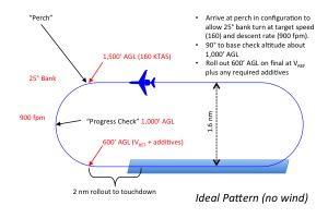 traffic_pattern_ideal