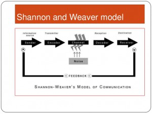 shannon-and-weaver-model-of-communication-4-638